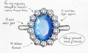 Bague Kate Middleton - Les croustillantes histoires des bagues de fiançailles les plus emblématiques 2/2.